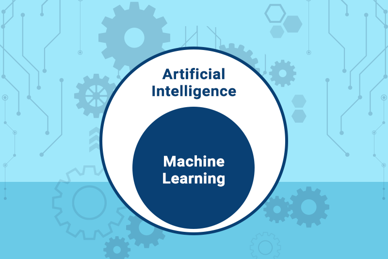 Artificial-Intelligence-and-Machine-Learning